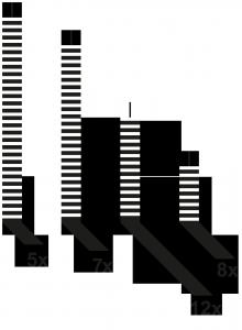 Height Range