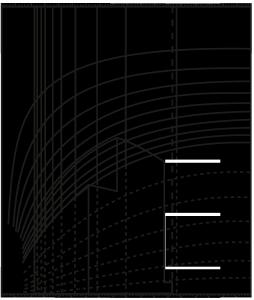 Daylight Evaluation Chart